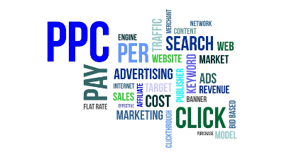 online marketing search wordcloud